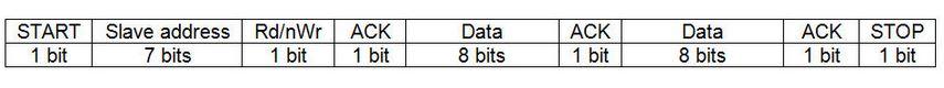 I2C_data