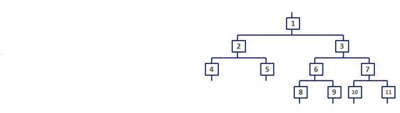 Modulový systém1